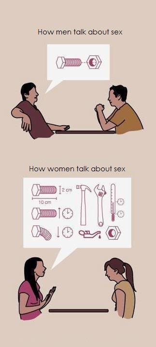 Hoe vrouwen en mannen over seks praten