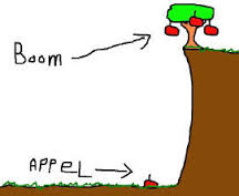 appelvaltvervandeboom