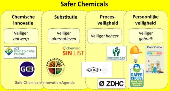 research chemicals kopen gevaarlijk